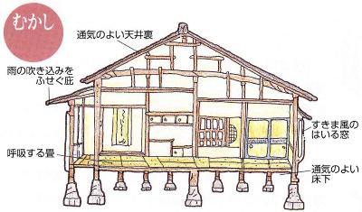 Imagen de la casa vieja