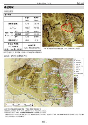 Collection of data according to Aoba Ward district
