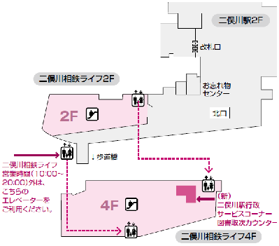 Guide map of Futamatagawa Station service counter in the city hall