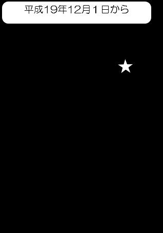 자북과 진북의 차이를 표현한 그림