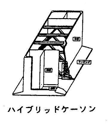 하이브리드 케이슨의 그림(23925 byte)