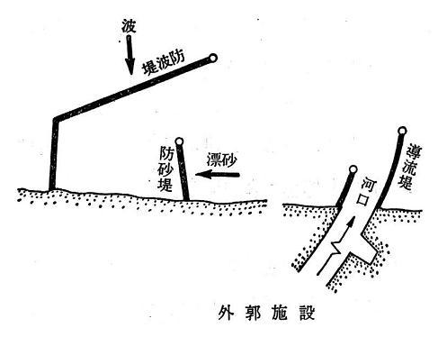 외곽 시설의 그림(19391 byte)