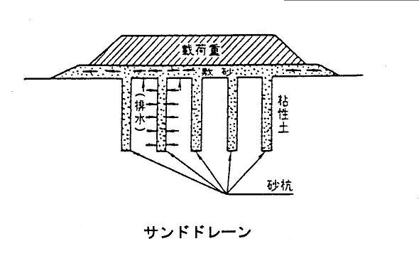 산드드레은의 그림(27846 byte)
