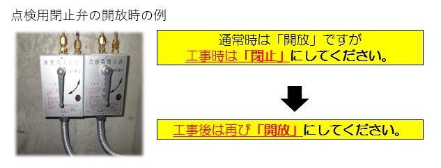 El ejemplo de la válvula del cierre para el cheque