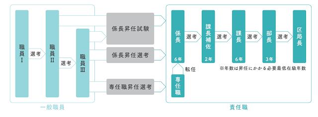 É a imagem de introdução do sistema de promoção.