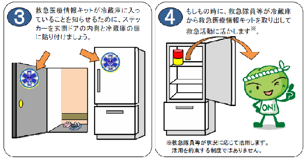 How to use explanation③④