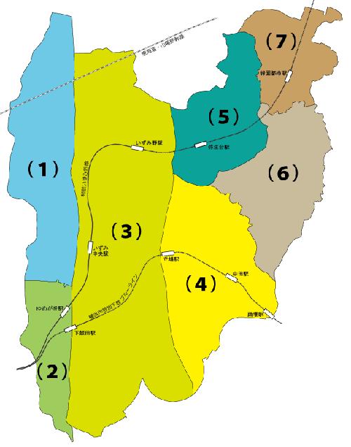 Figura de índice distrito