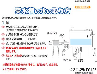 Imagen de cómo conseguir agua de la cisterna para recibir