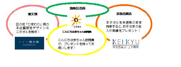 Imagen de cooperación tripartita