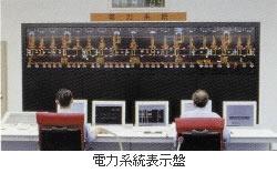 전력 계통 표시판