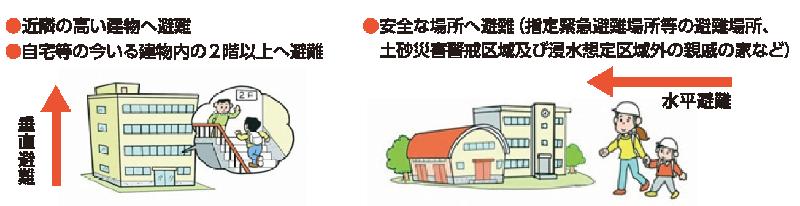 区域 土砂 横浜 警戒 市 災害