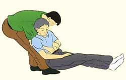 La figura del método para mover hacia atrás de la parte de atrás