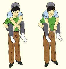 Figura do método para levar isto na parte de trás, e carregar