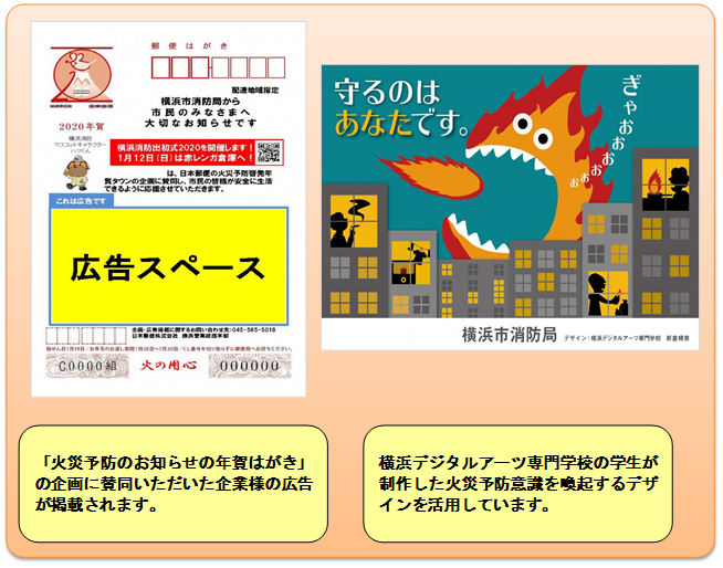 Design which student of technical school produced on the back of the company-like advertisement is published in the surface.