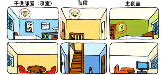 We install in ceiling of half-landing to evacuate to from floor with bedroom or wall