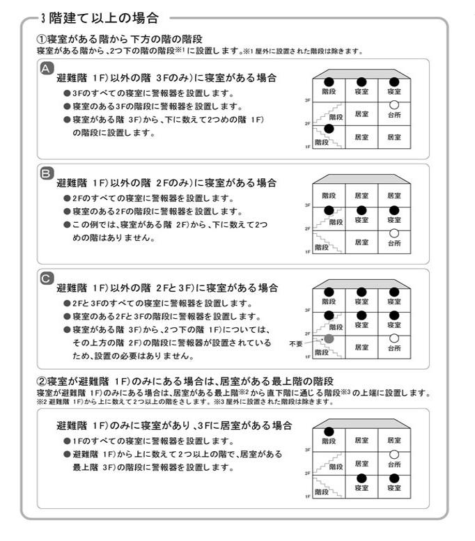Fire alarm setting pattern list for house of single-family house house
