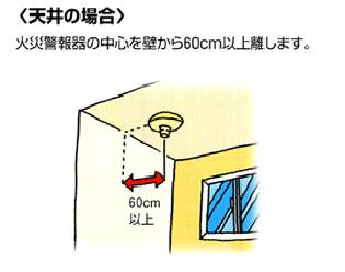 In the case of ceiling, we separate the center of alarm 60 centimeters or more from wall.