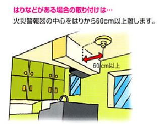 When there are beams when we install in ceiling, we separate the center of alarm 60 centimeters or more from beam.