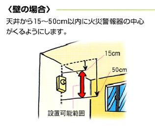 When we install in wall, we make the range of 15-50 centimeters the center of alarm from ceiling.