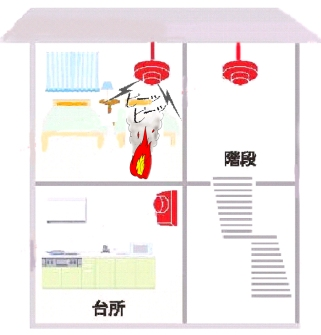 Fire alarm alone type type for house