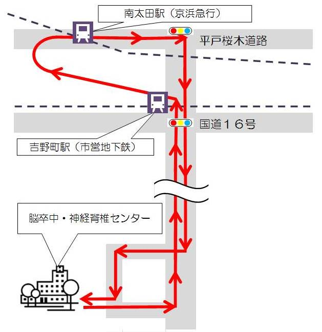 Free shuttle bus service course summary