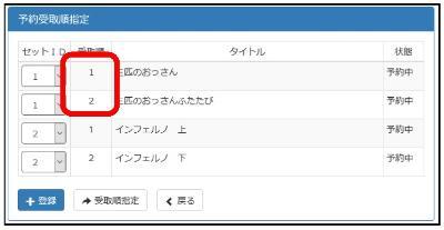 Recibo la pantalla designada (después del cambio del orden del orden del recibo) por el orden
