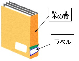 Label of classification is put on under backbone of library book.