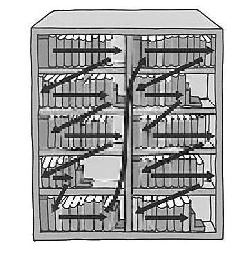 圖書館藏書擱板的形象。從右在左上從上邊下面擺著書