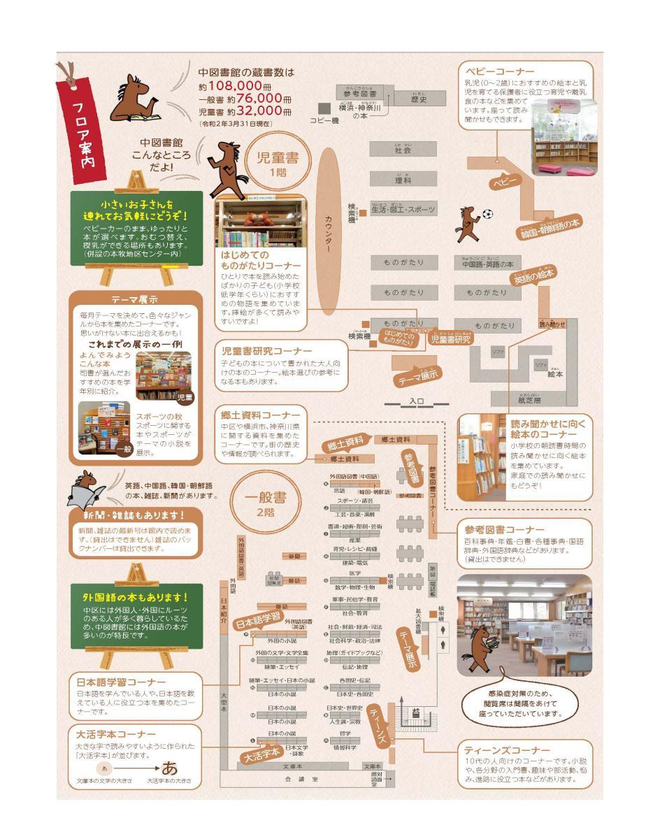 Mapa de guía de suelo de la Biblioteca de Naka