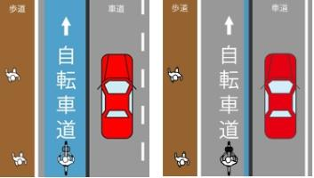 Illustration of bicycle path