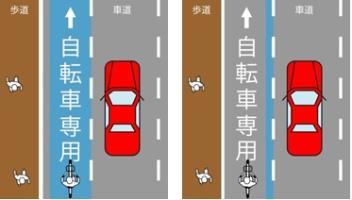 Illustration of bicycle lane