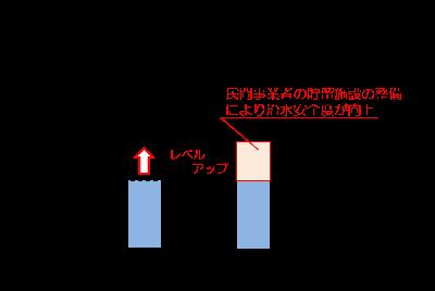 Imagen del logro de objetivo normal