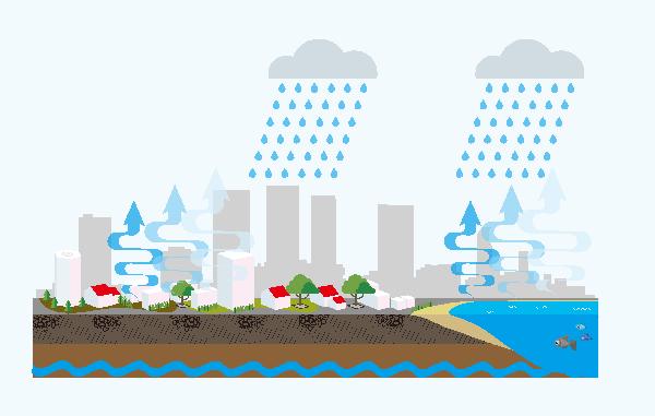 Town development image utilizing green infrastructure