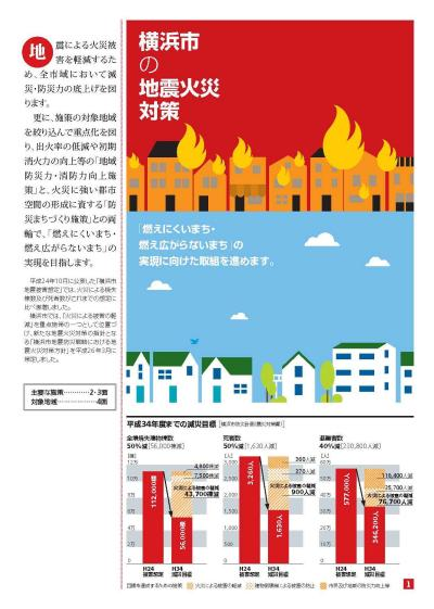 We display earthquake fire measures leaflet.