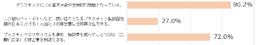 Resultado de la encuesta①