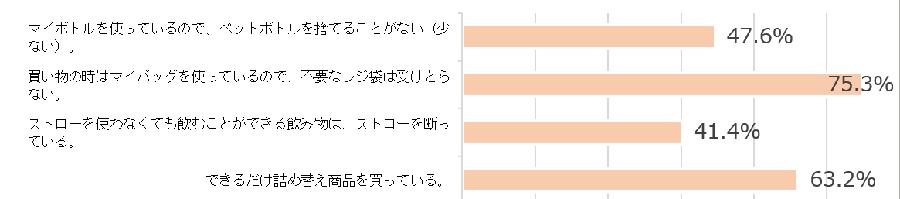 Resultado de la encuesta②