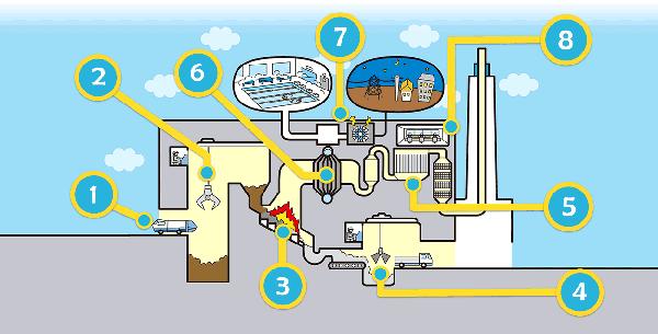 공장설비 맵