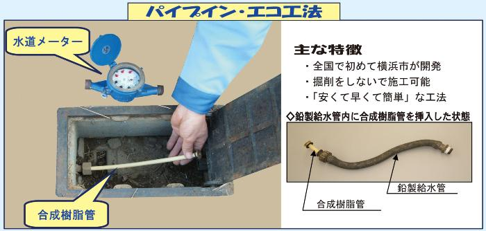 Characteristic of pipe in Eco construction method