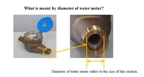 What is meant by diameter of water meter?