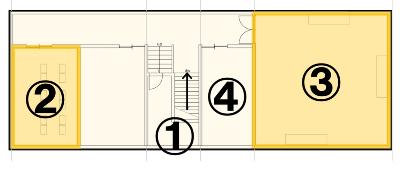 The second floor of the Yamashita area interchange center layout