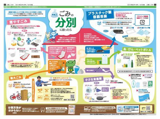 Abril, 2021 assunto característica 2 para Yokohama de informação público a Custódia de Midori