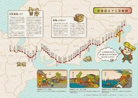 老東海道sugoroku內幕