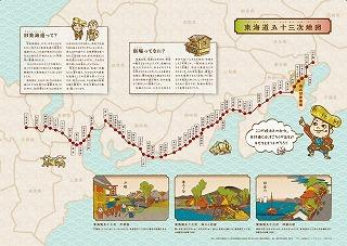 Mapa de cincuenta y tres fases del Tokaido
